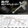 Blitz Up Grade Wastegate Actuator Kit - EVO X